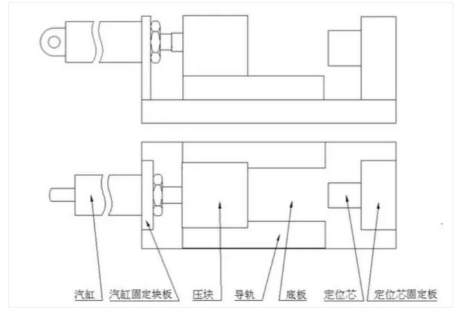 收缩结构图